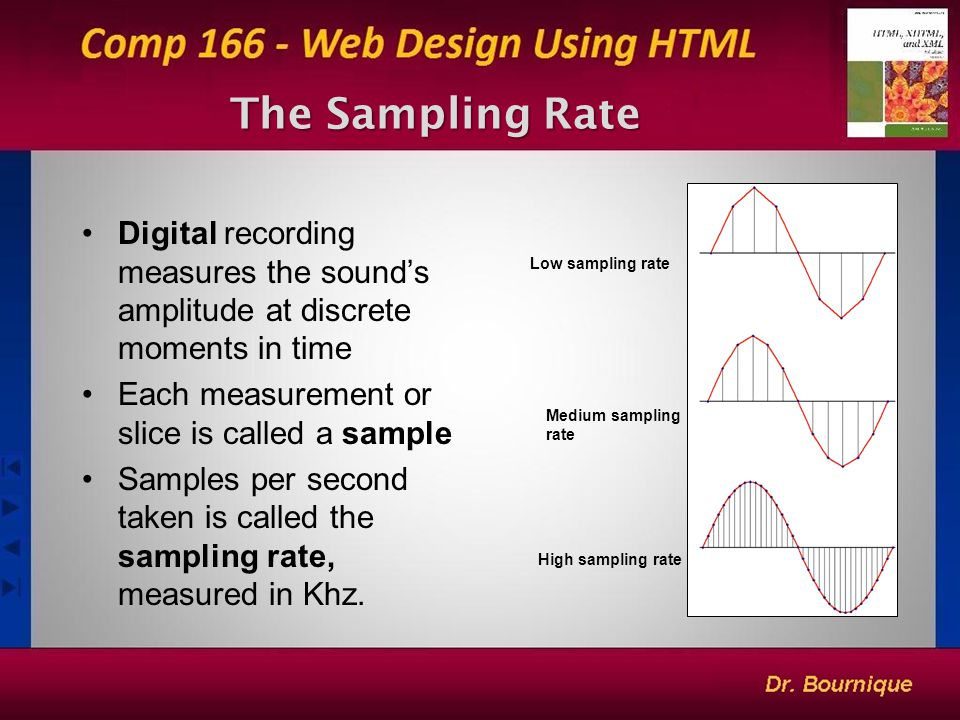 5 The Sampling Rate Digital recording measures the sound's amplitude at discrete moments in time Each measurement or slice is called a sample Samples per second taken is called the sampling rate, measured in Khz.