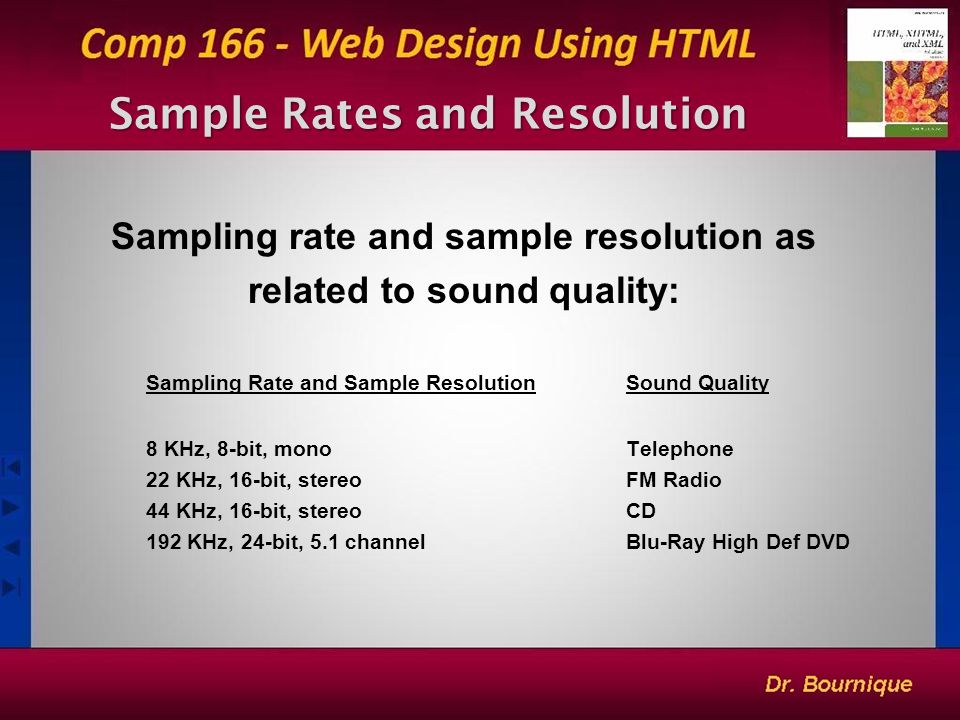 7 Sample Rates and Resolution Sampling rate and sample resolution as related to sound quality: Sampling Rate and Sample ResolutionSound Quality 8 KHz, 8-bit, monoTelephone 22 KHz, 16-bit, stereoFM Radio 44 KHz, 16-bit, stereoCD 192 KHz, 24-bit, 5.1 channelBlu-Ray High Def DVD