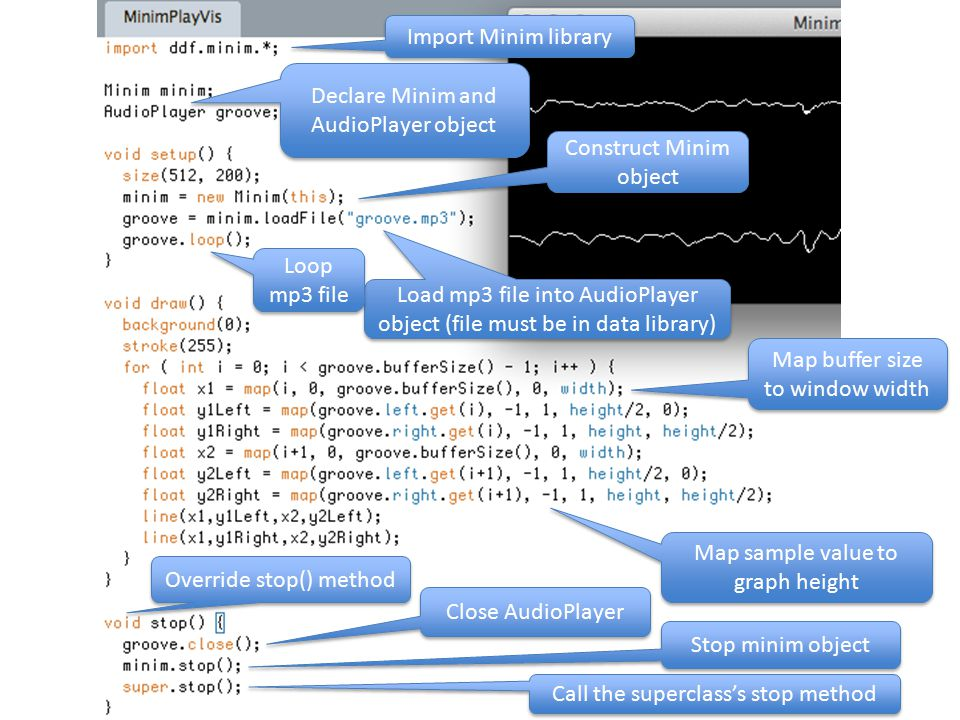 Import Minim library Declare Minim and AudioPlayer object Construct Minim object Load mp3 file into AudioPlayer object (file must be in data library)