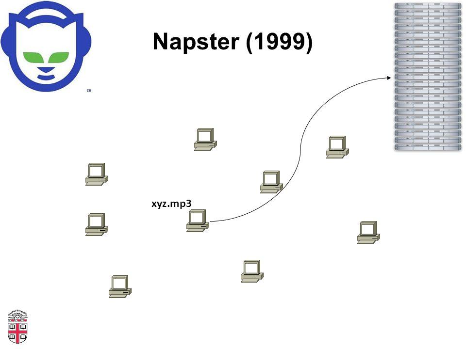 Napster (1999) xyz.mp3