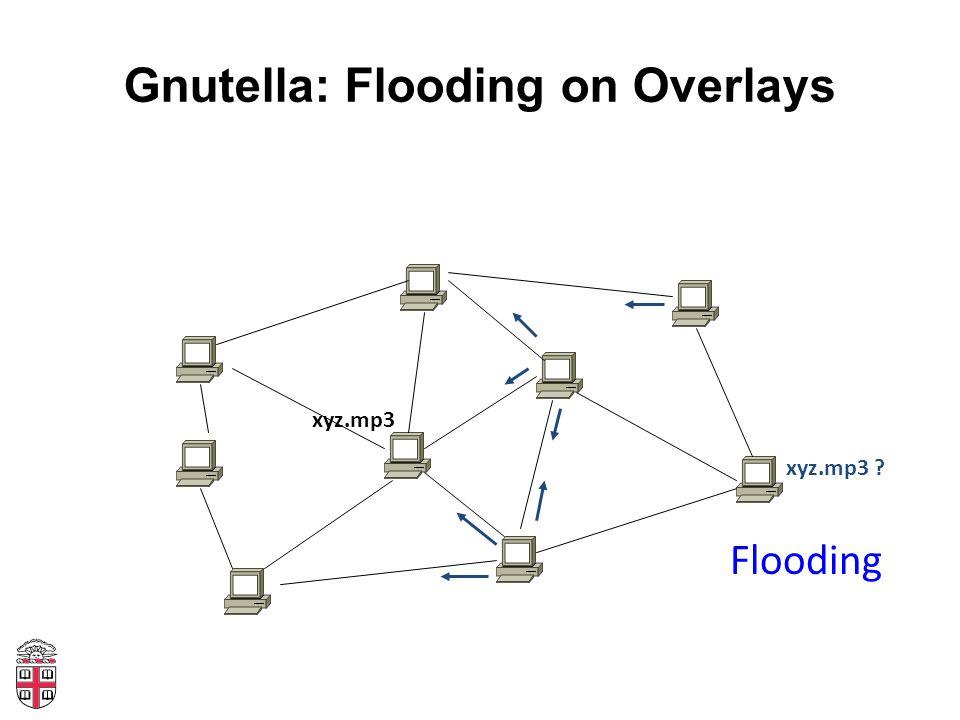 Gnutella: Flooding on Overlays xyz.mp3 xyz.mp3 Flooding