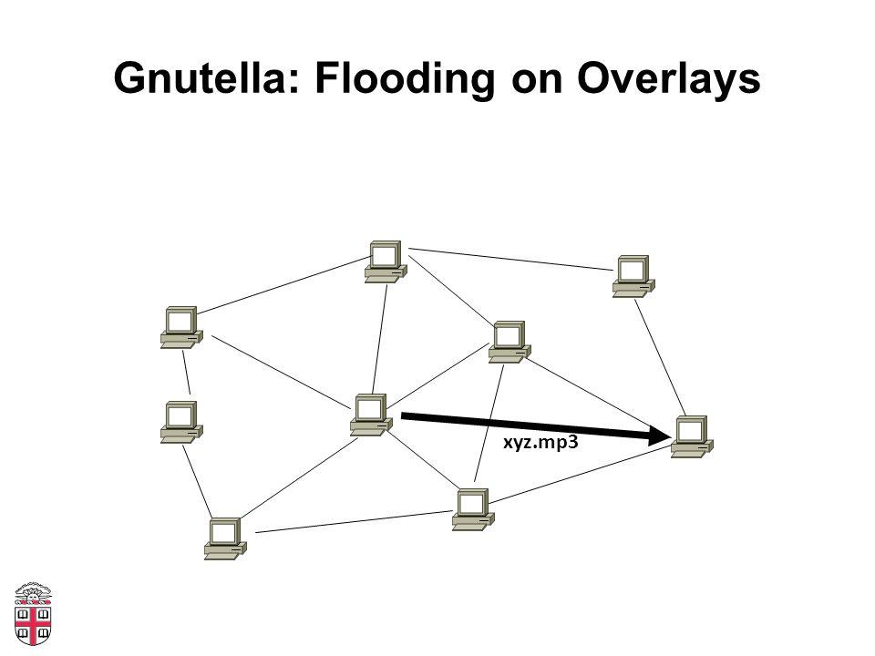 Gnutella: Flooding on Overlays xyz.mp3