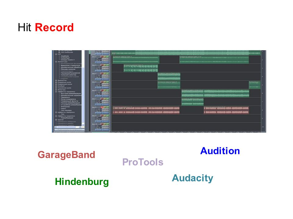 Hit Record GarageBand Audacity ProTools Audition Hindenburg