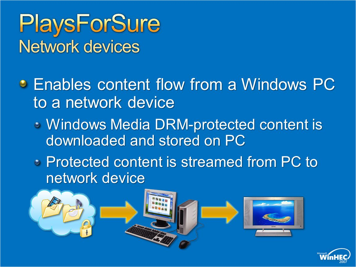 Enables content flow from a Windows PC to a network device Windows Media DRM-protected content is downloaded and stored on PC Protected content is streamed from PC to network device