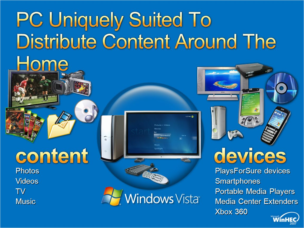 Simple, intuitive and easy to use It just works Seamless Content Flow Quality Device Reach Platform for media devices Consumer Electronics-grade multimedia experiences Extend content throughout the home media ecosystem