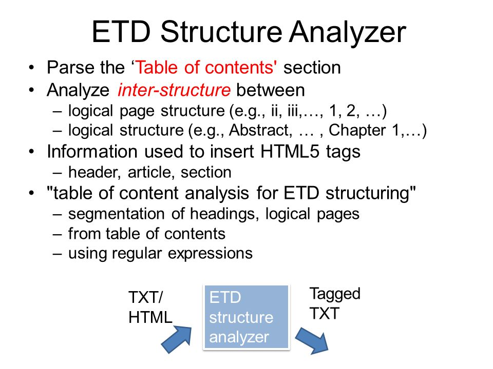 ETD Structure Analyzer Parse the 'Table of contents section Analyze inter-structure between –logical page structure (e.g., ii, iii,…, 1, 2, …) –logical structure (e.g., Abstract, …, Chapter 1,…) Information used to insert HTML5 tags –header, article, section table of content analysis for ETD structuring –segmentation of headings, logical pages –from table of contents –using regular expressions ETD structure analyzer ETD structure analyzer TXT/ HTML Tagged TXT