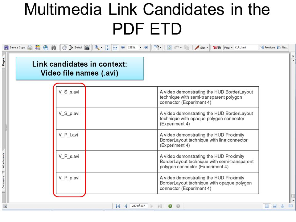 Multimedia Link Candidates in the PDF ETD Link candidates in context: Video file names (.avi) Link candidates in context: Video file names (.avi)