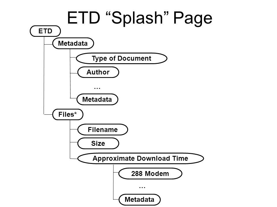"ETD ""Splash"" Page ETD Metadata Files* Type of Document Author Metadata … Filename Size Approximate Download Time 288 Modem Metadata …"