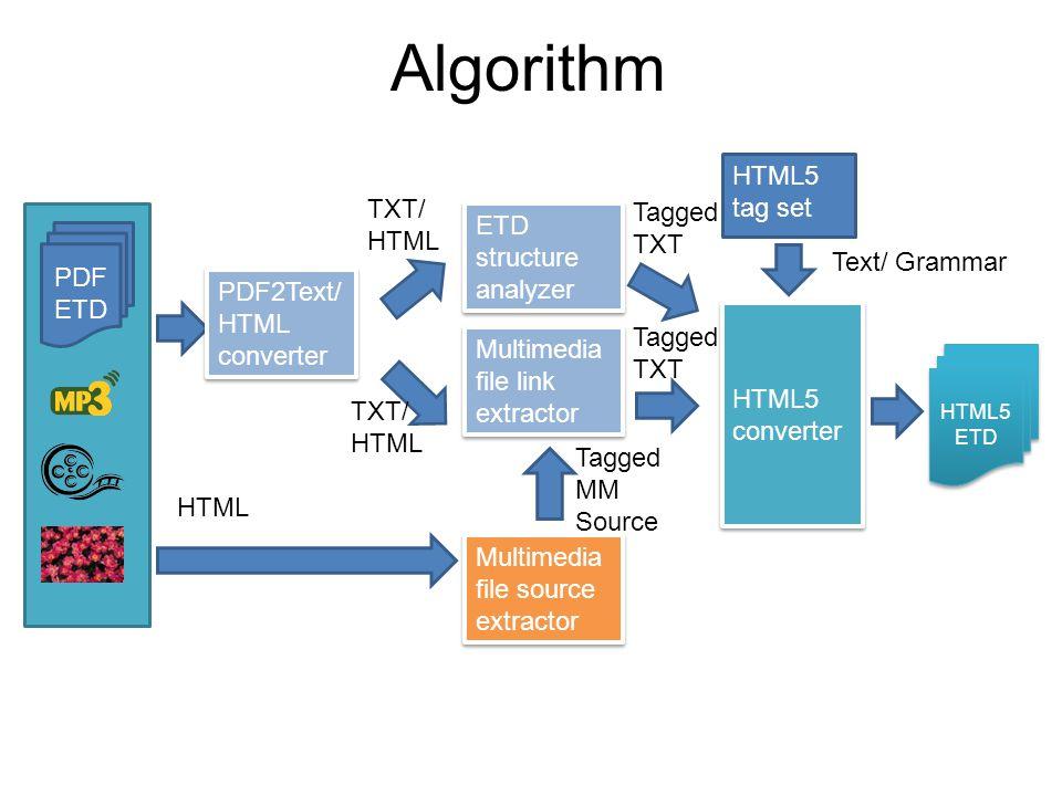 Algorithm PDF ETD Multimedia file link extractor ETD structure analyzer ETD structure analyzer Multimedia file source extractor PDF2Text/ HTML convert