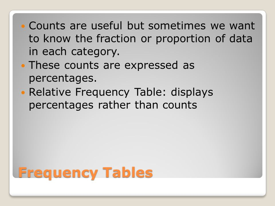 Frequency Tables Both these types of tables describe the distribution across categories.