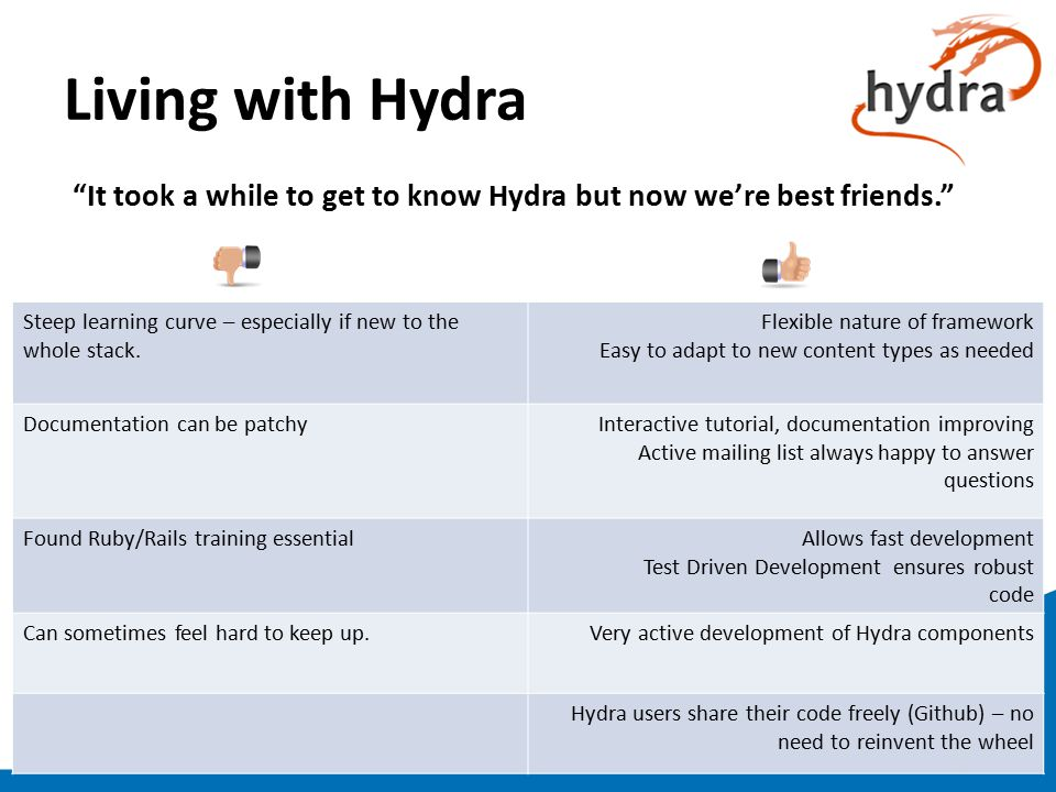 Living with Hydra Steep learning curve – especially if new to the whole stack.
