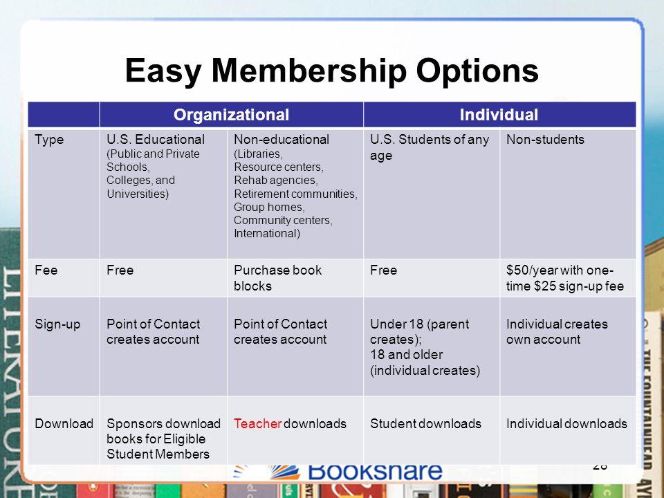 28 Easy Membership Options OrganizationalIndividual TypeU.S.