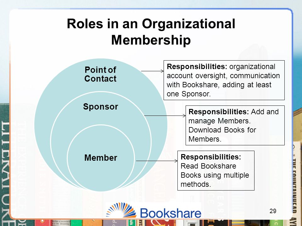 Roles in an Organizational Membership 29 Point of Contact Sponsor Member Responsibilities: organizational account oversight, communication with Bookshare, adding at least one Sponsor.