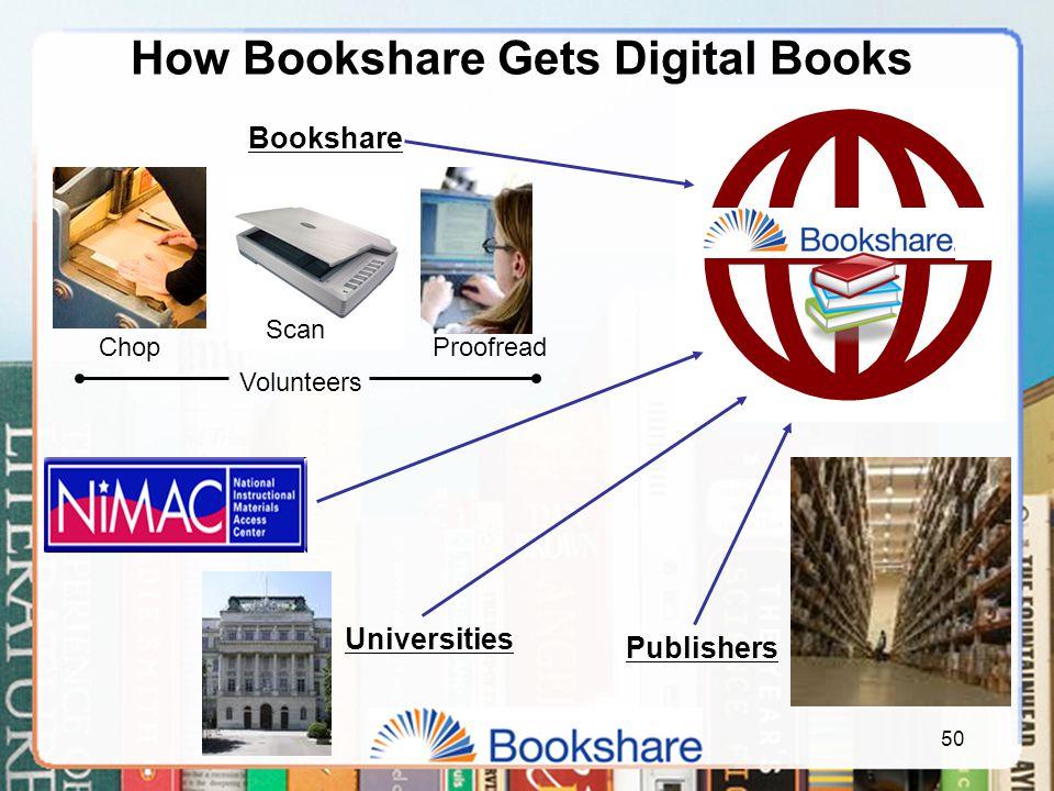 50 How Bookshare Gets Digital Books Publishers Proofread Universities Bookshare Scan Chop Volunteers