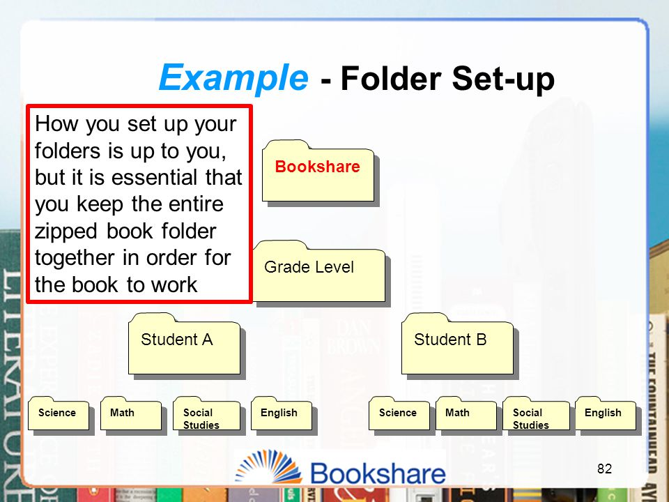 82 Bookshare Student A English Math Social Studies Science Grade Level Student B English Math Social Studies Science Example - Folder Set-up How you set up your folders is up to you, but it is essential that you keep the entire zipped book folder together in order for the book to work