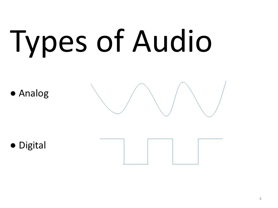 25 Common Types of Audio Format Type Extensions Code AIFF (Mac).aif,.aiff*PCM AU (Sun/ Next).au*u-law CD audio (CDDA)N/APCM MP3.mp3MPEG Audio Layer-III Windows Media Audio.wmaProprietary (Microsoft) QuickTime.qtProprietary (Apple Computer) RealAudio.ra, ramProprietary (Real Networks) WAV.wav*PCM File Format
