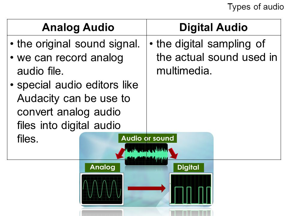 16 Audio Software ● Audio management is very important to generate good multimedia products.