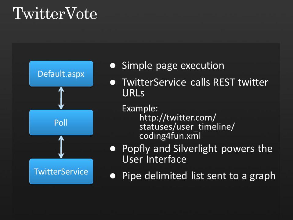 TwitterService Default.aspx Poll