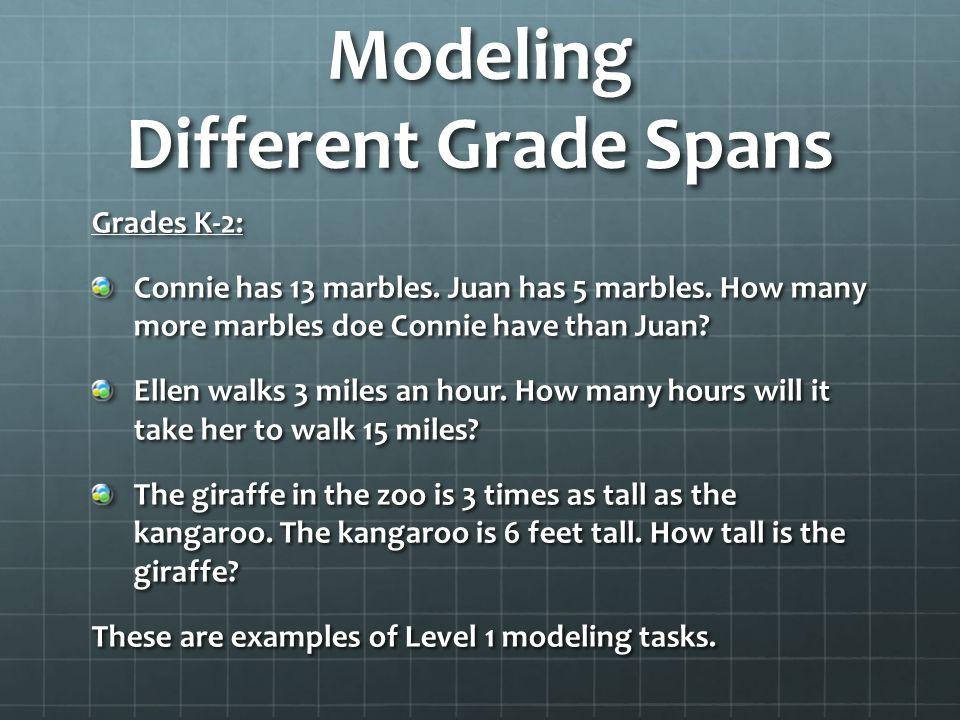 Modeling Different Grade Spans Grades K-2: Connie has 13 marbles. Juan has 5 marbles. How many more marbles doe Connie have than Juan? Ellen walks 3 m