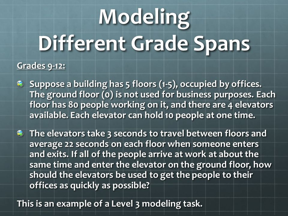 Modeling Different Grade Spans Grades 9-12: Suppose a building has 5 floors (1-5), occupied by offices. The ground floor (0) is not used for business