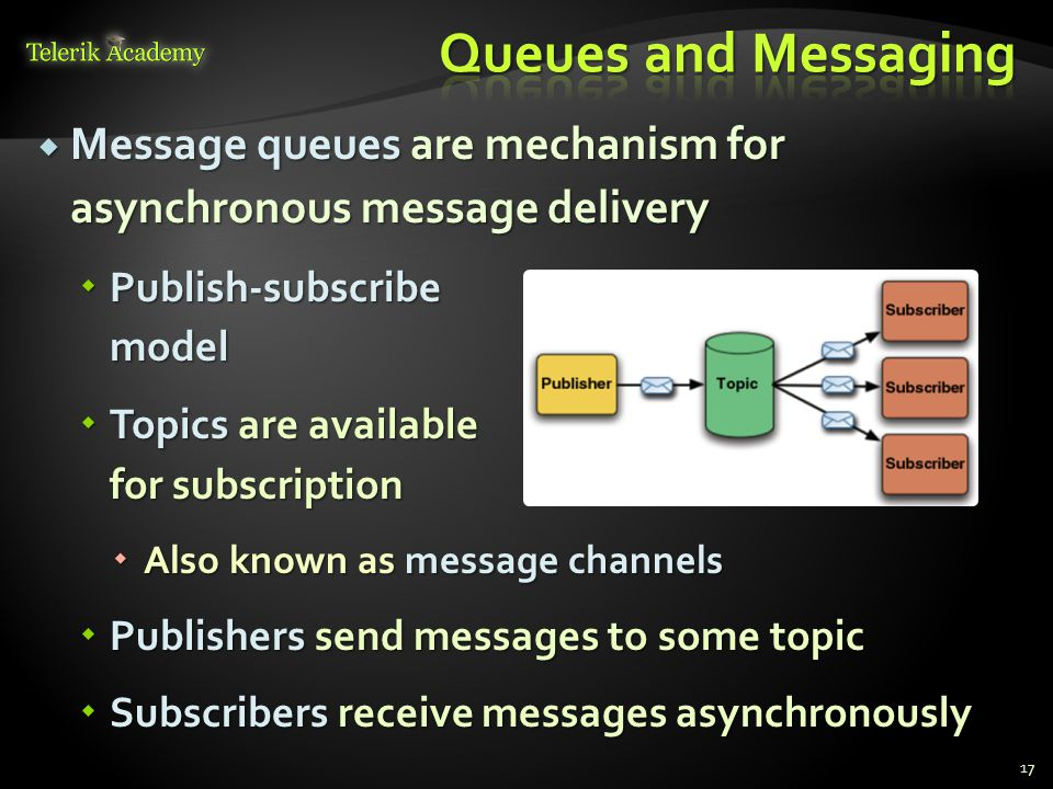  Message queues are mechanism for asynchronous message delivery  Publish-subscribe model  Topics are available for subscription  Also known as mes