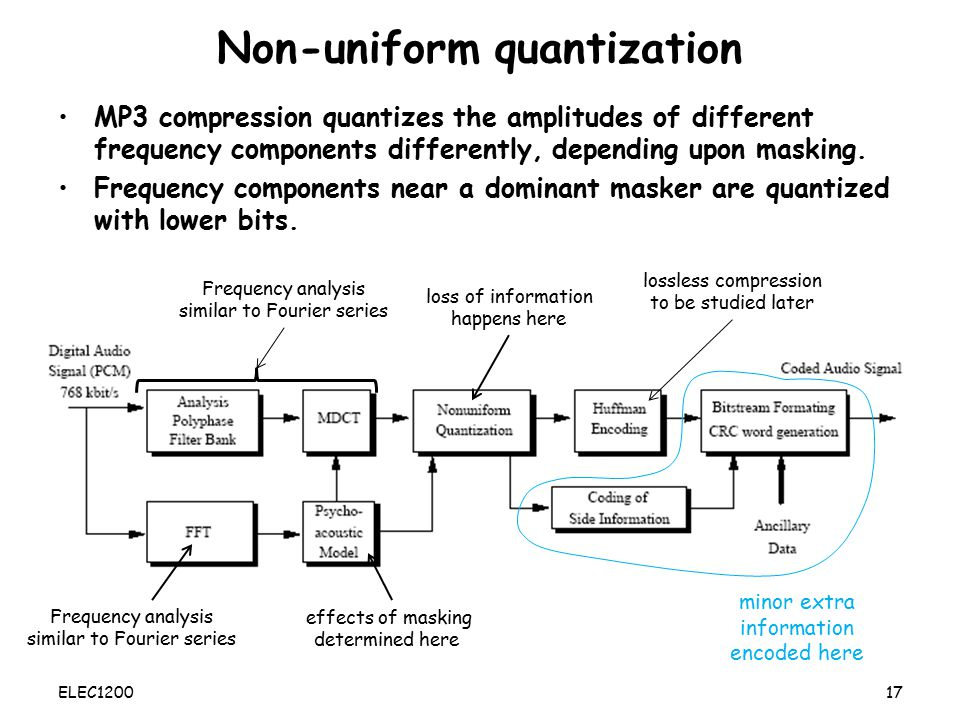Quantization When creating a digital representation of a sampled value, we must choose the number of bits used to represent the value.