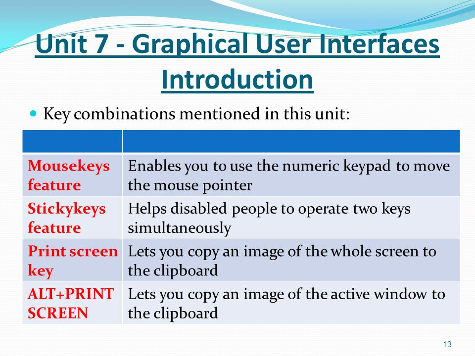 Key combinations mentioned in this unit: Enables you to use the numeric keypad to move the mouse pointer Mousekeys feature Helps disabled people to operate two keys simultaneously Stickykeys feature Lets you copy an image of the whole screen to the clipboard Print screen key Lets you copy an image of the active window to the clipboard ALT+PRINT SCREEN Unit 7 - Graphical User Interfaces Introduction 13