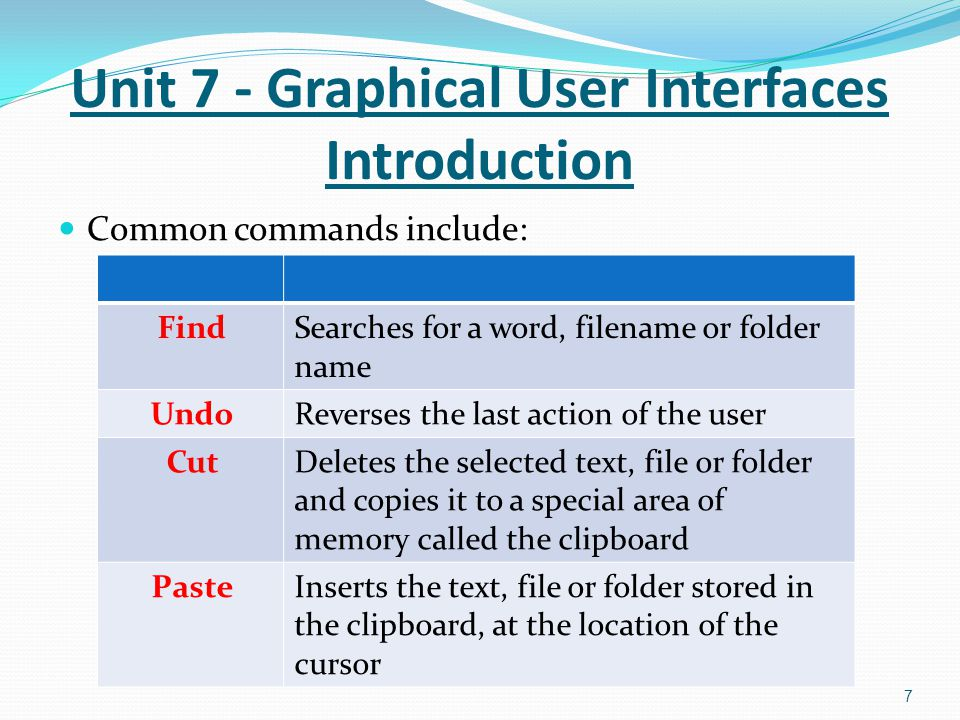 Common commands include: Searches for a word, filename or folder name Find Reverses the last action of the userUndo Deletes the selected text, file or folder and copies it to a special area of memory called the clipboard Cut Inserts the text, file or folder stored in the clipboard, at the location of the cursor Paste Unit 7 - Graphical User Interfaces Introduction 7