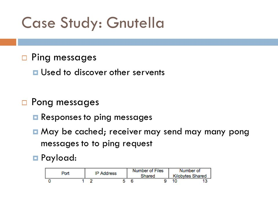 Case Study: Gnutella  Ping messages  Used to discover other servents  Pong messages  Responses to ping messages  May be cached; receiver may send may many pong messages to to ping request  Payload: