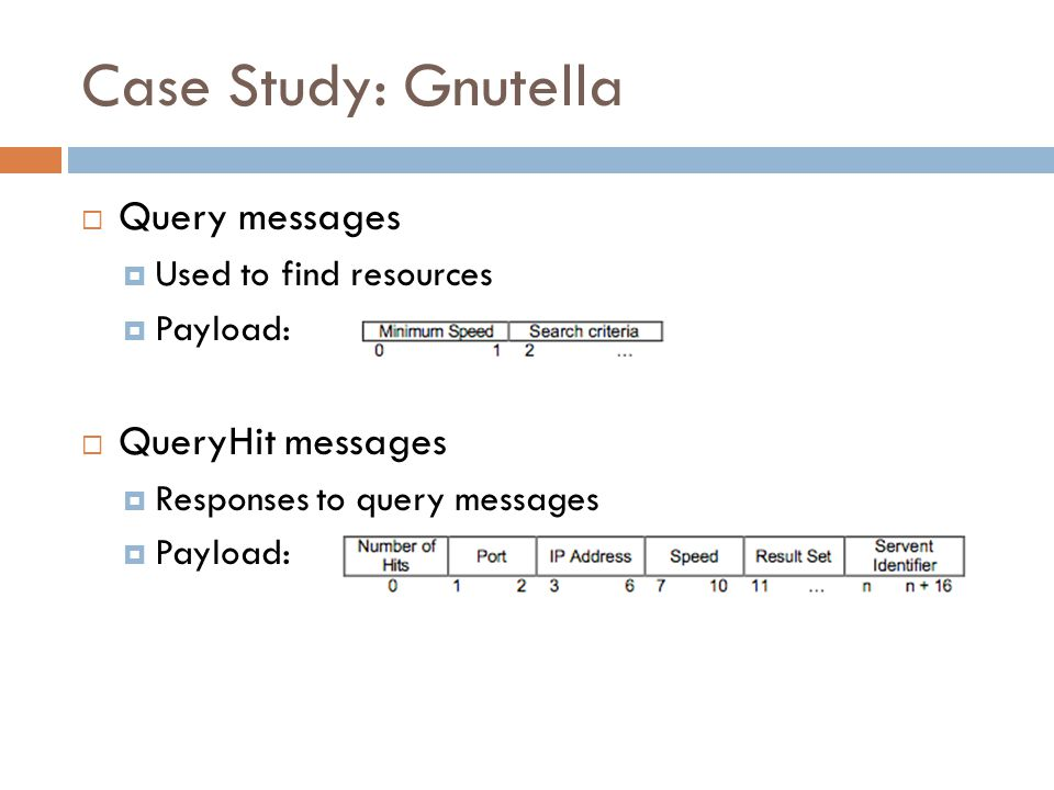 Case Study: Gnutella  Query messages  Used to find resources  Payload:  QueryHit messages  Responses to query messages  Payload: