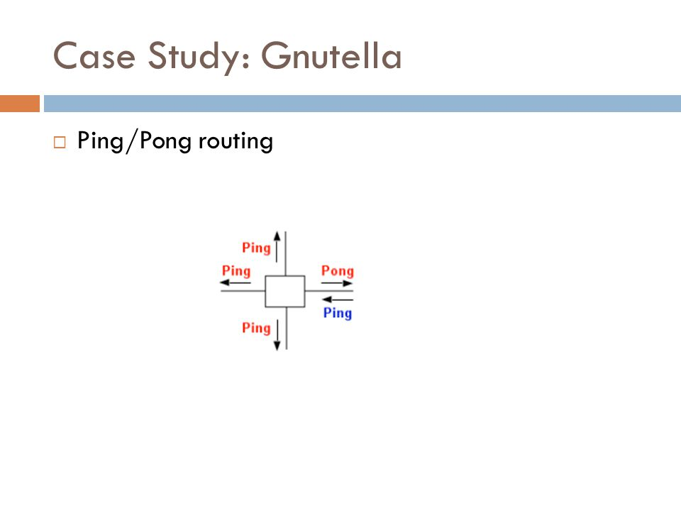 Case Study: Gnutella  Ping/Pong routing