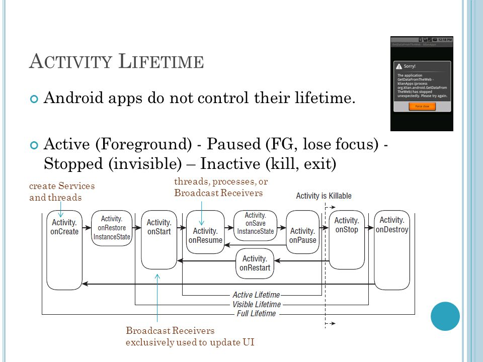 A CTIVITY L IFETIME Android apps do not control their lifetime.