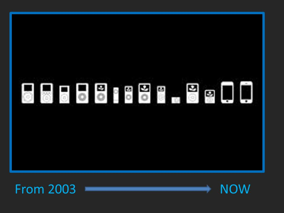 Never-ending Evolution The IPOD evolution has not stopped since it began in 2003, its updates continue to WOW society!