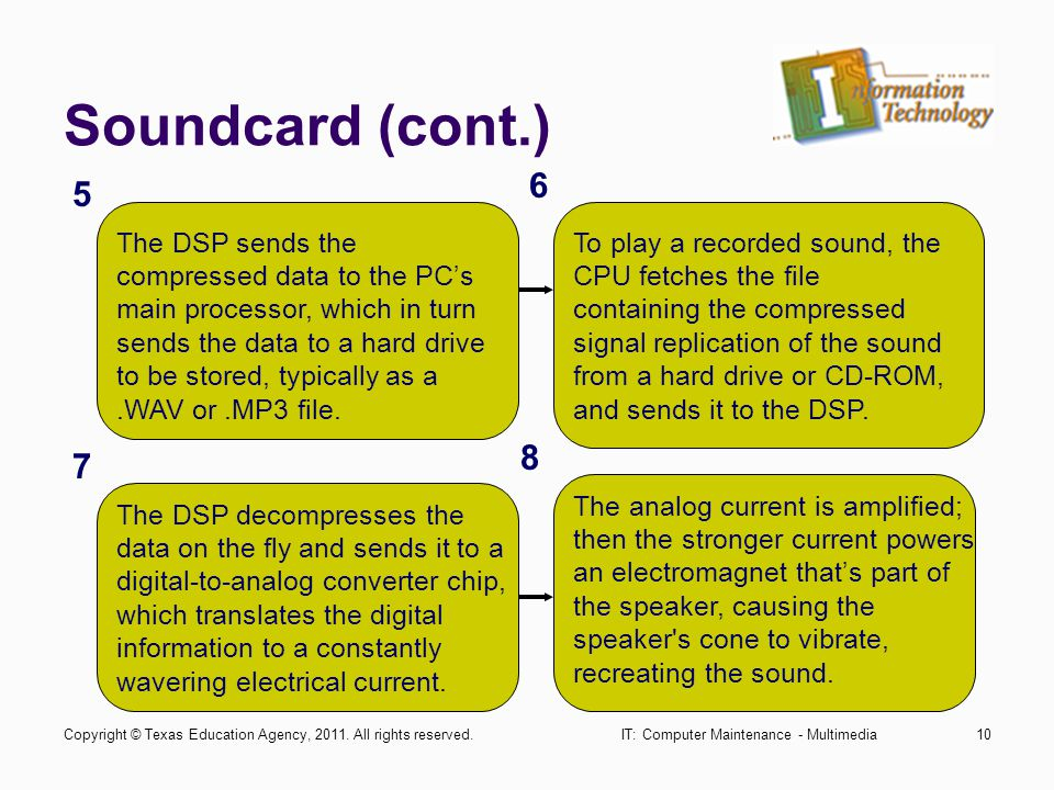 IT: Computer Maintenance - Multimedia10 Soundcard (cont.) The DSP sends the compressed data to the PC's main processor, which in turn sends the data t