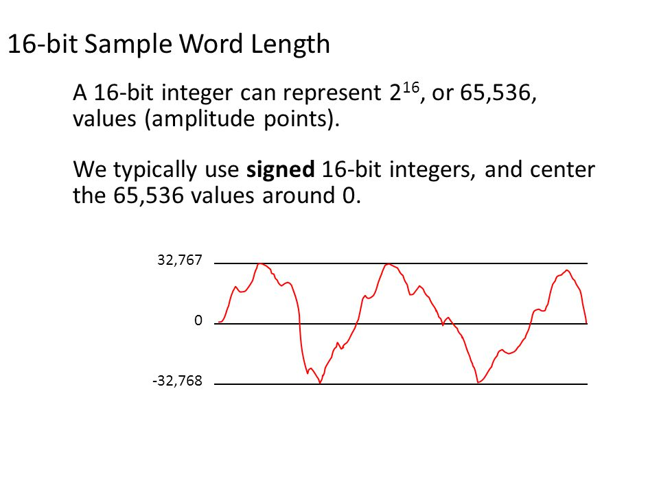 16-bit Sample Word Length A 16-bit integer can represent 2 16, or 65,536, values (amplitude points).