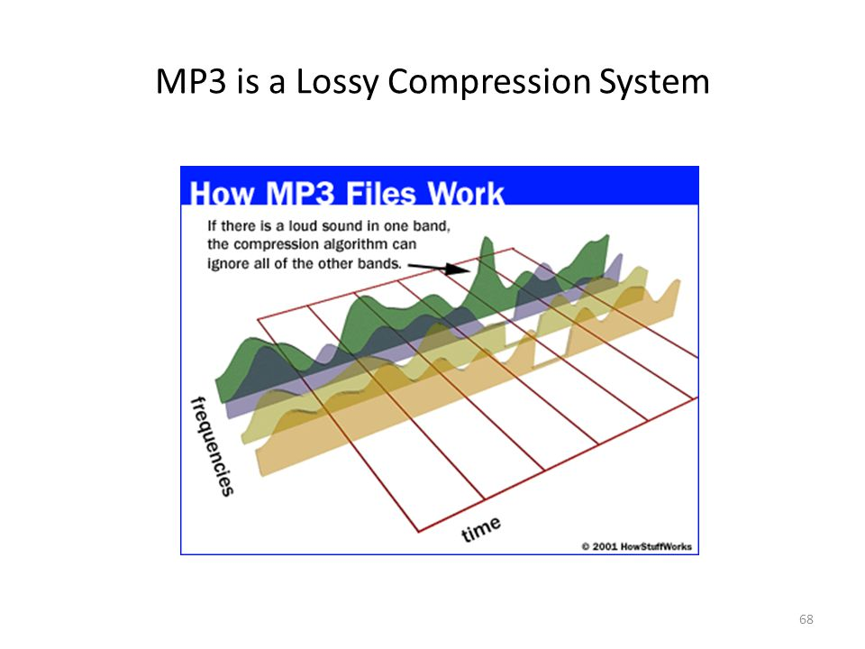 68 MP3 is a Lossy Compression System