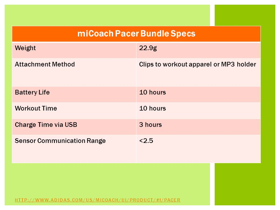 miCoach Pacer Bundle Specs Weight22.9g Attachment MethodClips to workout apparel or MP3 holder Battery Life10 hours Workout Time10 hours Charge Time via USB3 hours Sensor Communication Range<2.5 HTTP://WWW.ADIDAS.COM/US/MICOACH/UI/PRODUCT/#!/PACER