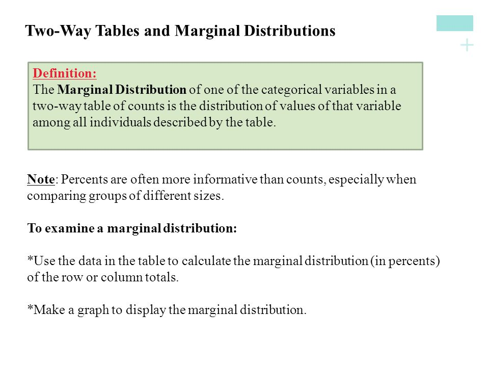 + Two-Way Tables and Marginal Distributions Definition: The Marginal Distribution of one of the categorical variables in a two-way table of counts is