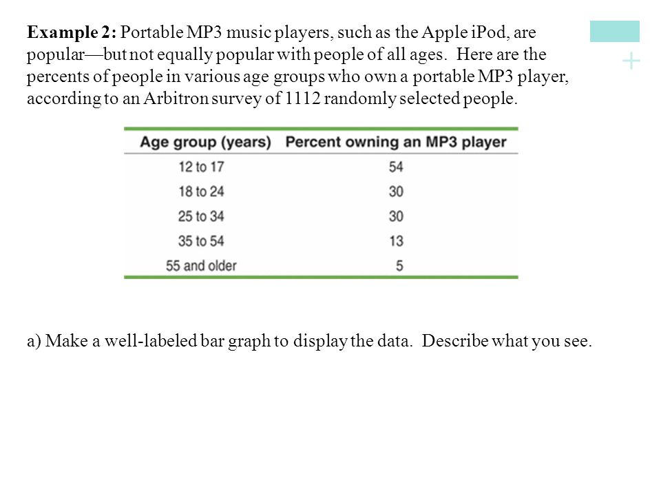 + Example 2: Portable MP3 music players, such as the Apple iPod, are popular—but not equally popular with people of all ages. Here are the percents of