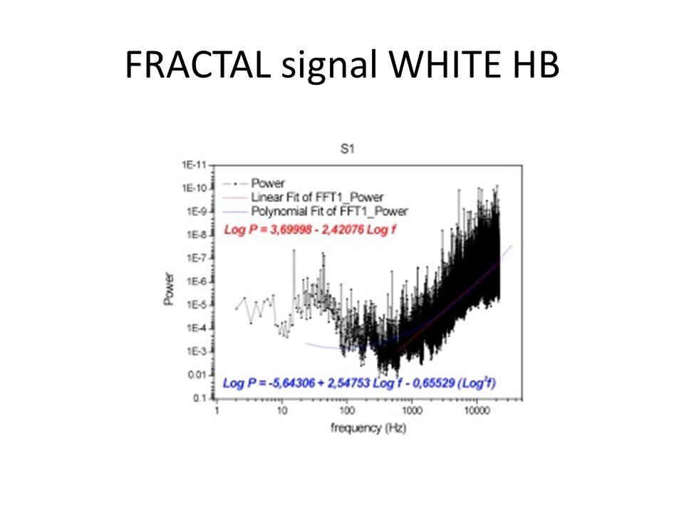 FRACTAL signal WHITE HB