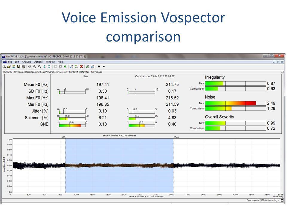 Voice Emission Vospector comparison