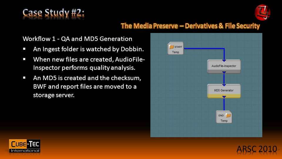 Workflow 1 - QA and MD5 Generation  An Ingest folder is watched by Dobbin.