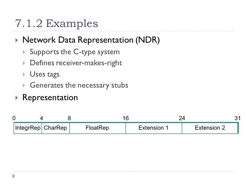 7.1.2 Examples  Network Data Representation (NDR)  Supports the C-type system  Defines receiver-makes-right  Uses tags  Generates the necessary stubs  Representation