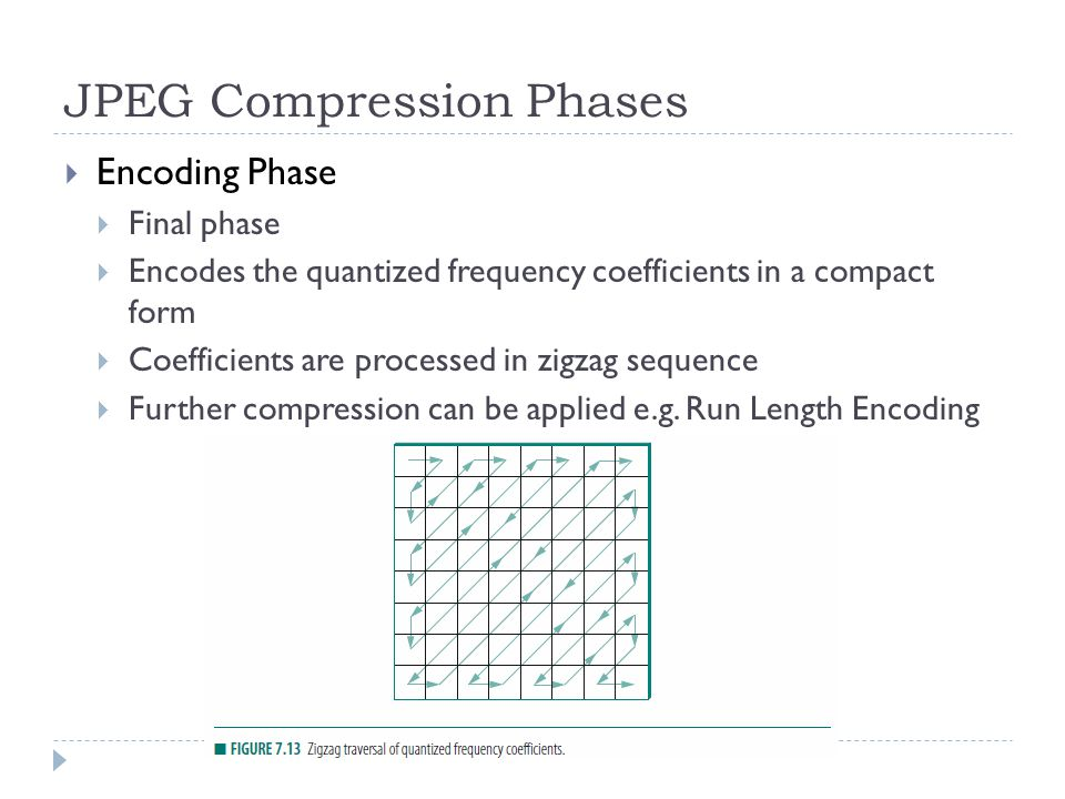 JPEG Compression Phases  Encoding Phase  Final phase  Encodes the quantized frequency coefficients in a compact form  Coefficients are processed in zigzag sequence  Further compression can be applied e.g.