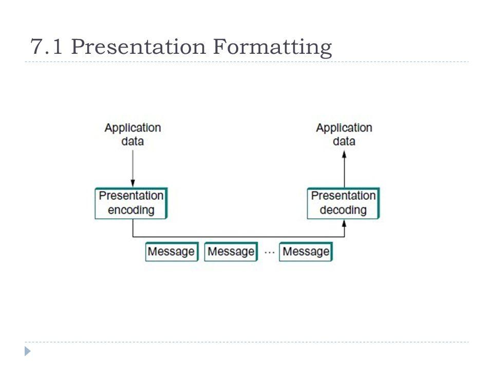 7.1 Presentation Formatting