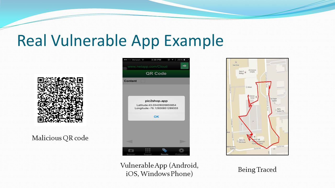 Real Vulnerable App Example Malicious QR code Vulnerable App (Android, iOS, Windows Phone) Being Traced