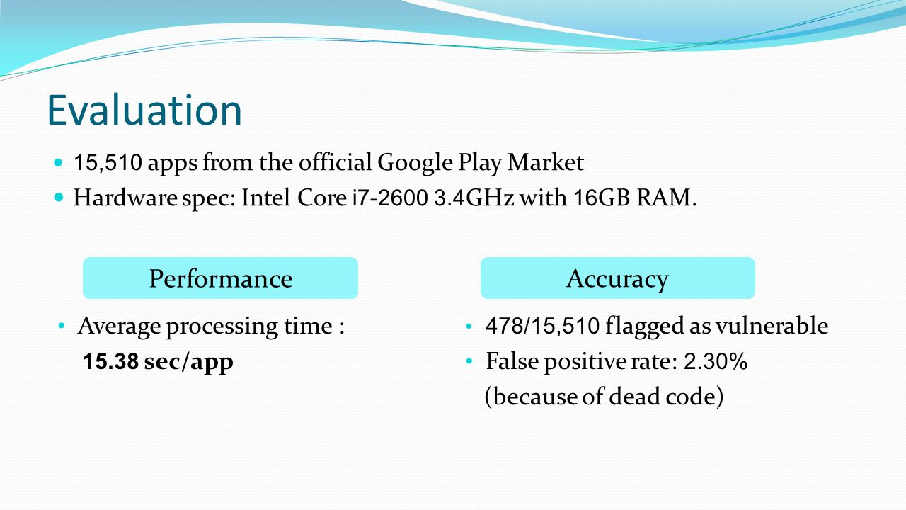 Evaluation 15,510 apps from the official Google Play Market Hardware spec: Intel Core i7-2600 3.4 GHz with 16 GB RAM. Average processing time : 15.38