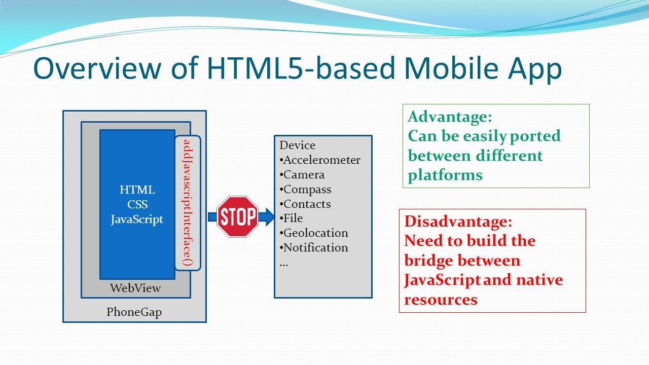 Mitigation PhoneGap App PhoneGap Framework (Java) Plugins (Java) Plugins (Java) Camera Contact SMS Bridge Plugin Manager Plugin Manager Filter (jsoup) Filter (jsoup) JSMessage Queue JSMessage Queue WebView HTML5 CSS JavaScript HTML5 CSS JavaScript addJavascript -interface ResourcesResources