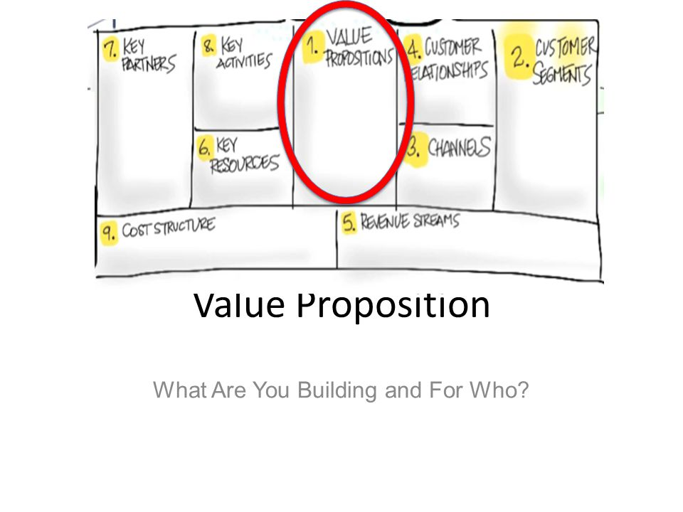 Value Proposition What Are You Building and For Who?