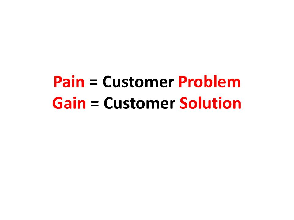 Pain = Customer Problem Gain = Customer Solution